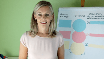 Flow-Training Teil 1 - von Dr. Verena Thiem - quofox