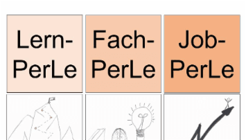 Das PerLen-Konzept: Die Lern-PerLe  - from 4learning2gether/ ABC Mathe Handels e.U. - quofox